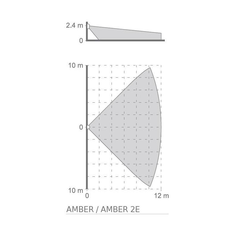 Satel AMBER digitální PIR detektor