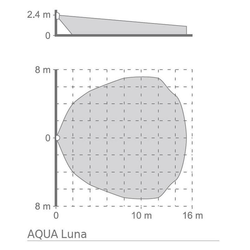 Satel AQUA Luna digitální PIR detektor