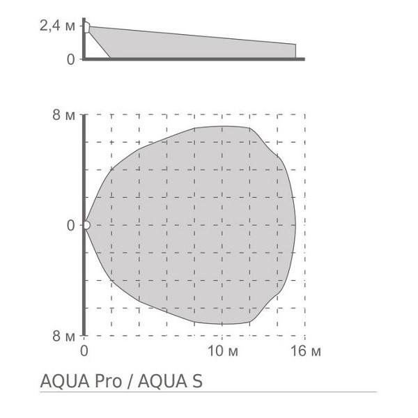 Satel AQUA S digitální PIR detektor