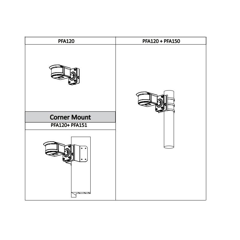 Dahua IPC-PFW8601P-A180 6 Mpx panoramatická IP kamera