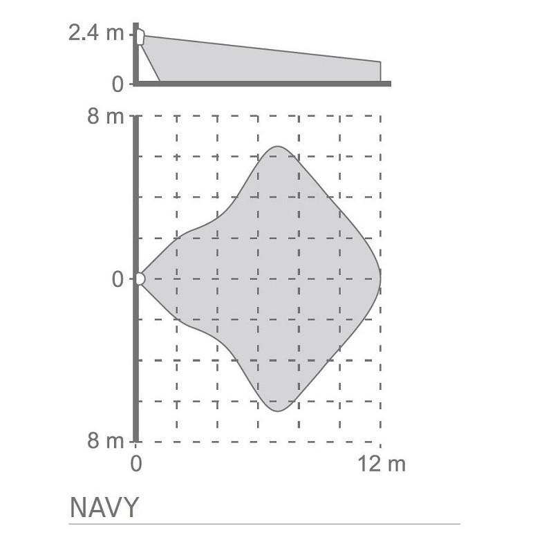 Satel NAVY detektor PIR s detektorem rozbití skla