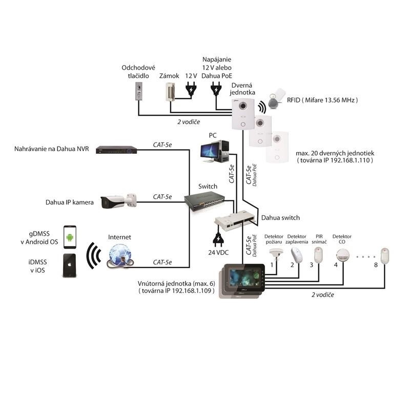 """Dahua VTH1510CH videomonitor 7"""" dotykový"""