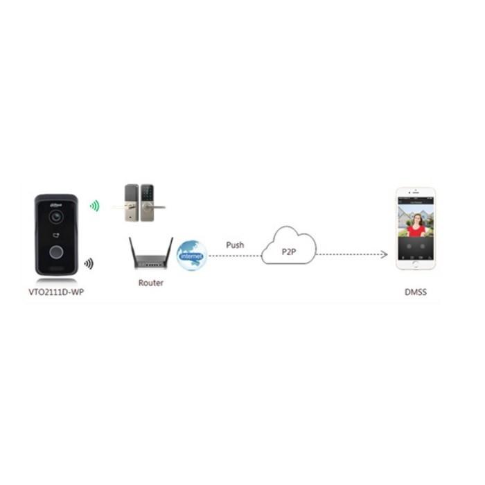 Dahua VTO2111D-WP dveřní jednotka Wi-Fi