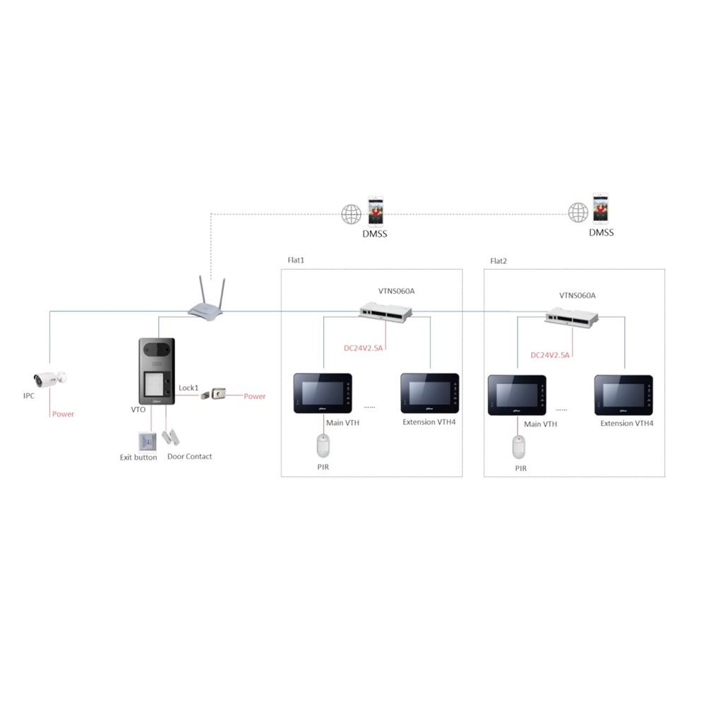 Dahua VTO3211D-P2 dveřní 2 tlačítková kamerová jednotka