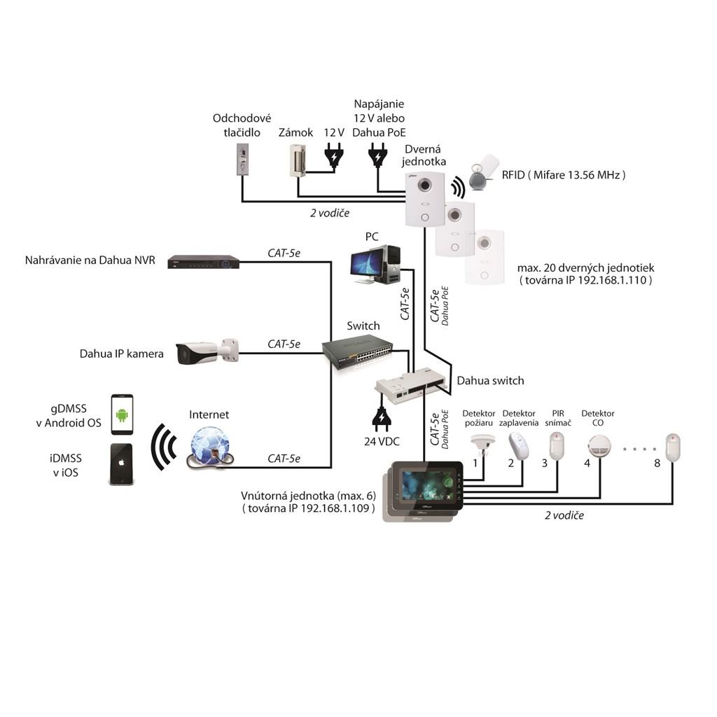 Dahua VTO6210B dveřní kamerová jednotka, RFID