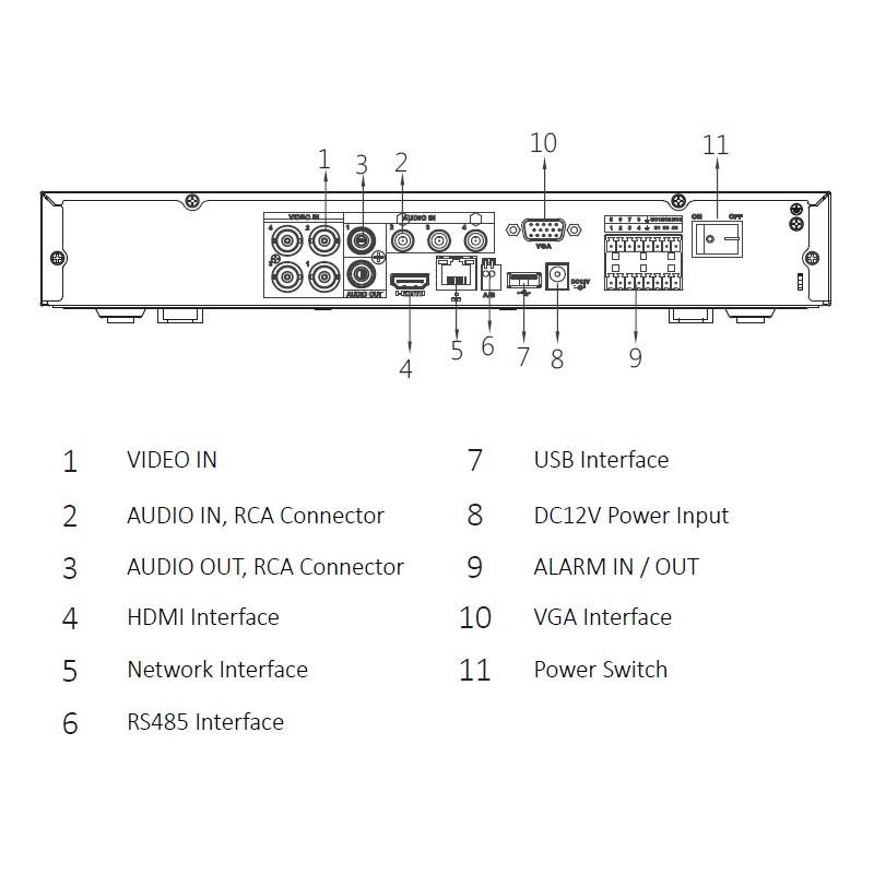 Dahua XVR5104HE-X1 pentabridní videorekordér 4kanálový