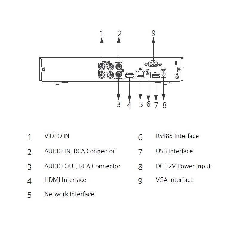 Dahua XVR5104HS-4KL-X pentabridní videorekordér