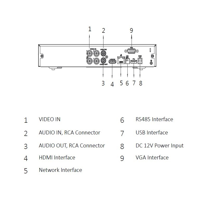 Dahua XVR5104HS-I2 pentabridní videorekordér 4kanálový