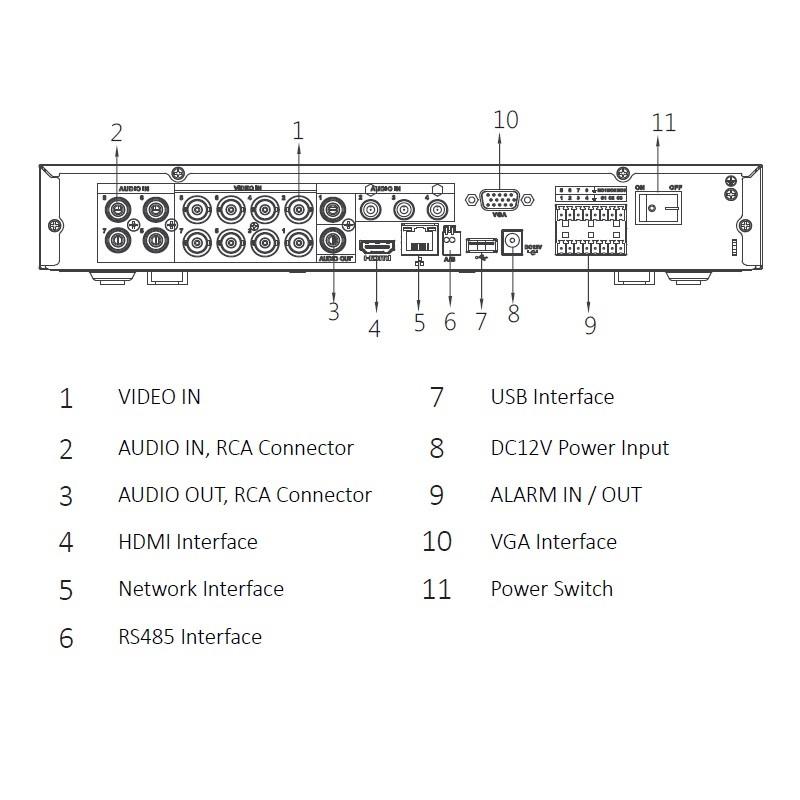 Dahua XVR5108HE-X pentabridní videorekordér 8kanálový