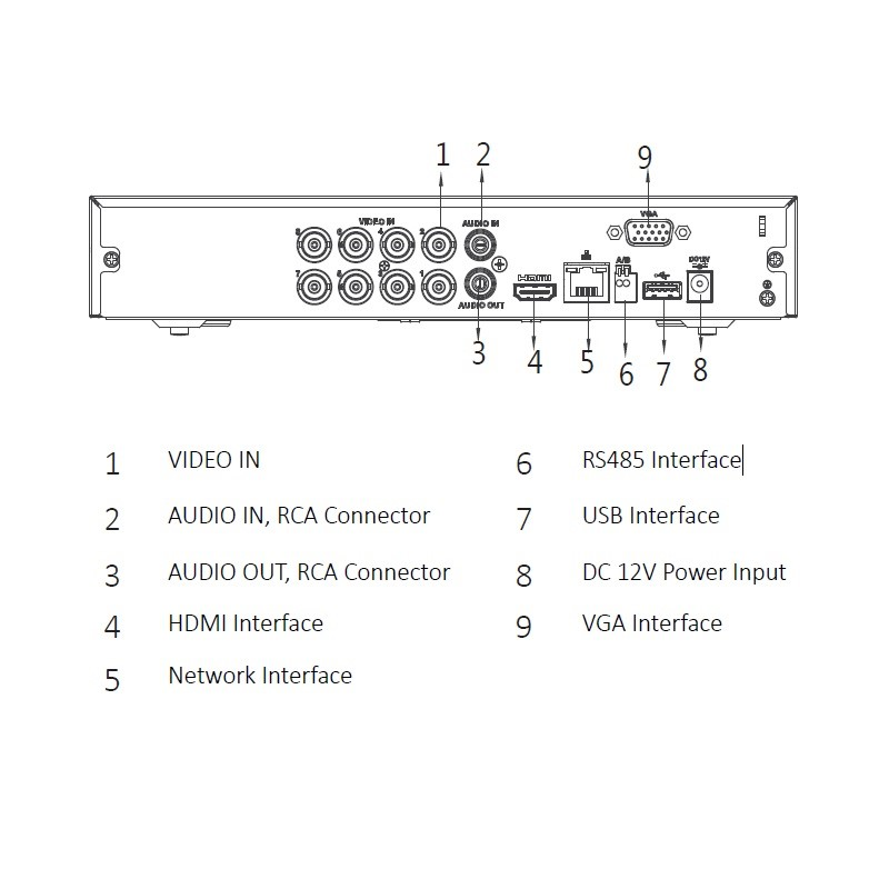 Dahua XVR5108HS-4KL-X pentabridní videorekordér