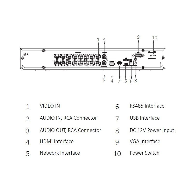 Dahua XVR5216AN-X pentabridní videorekordér 16kanálový