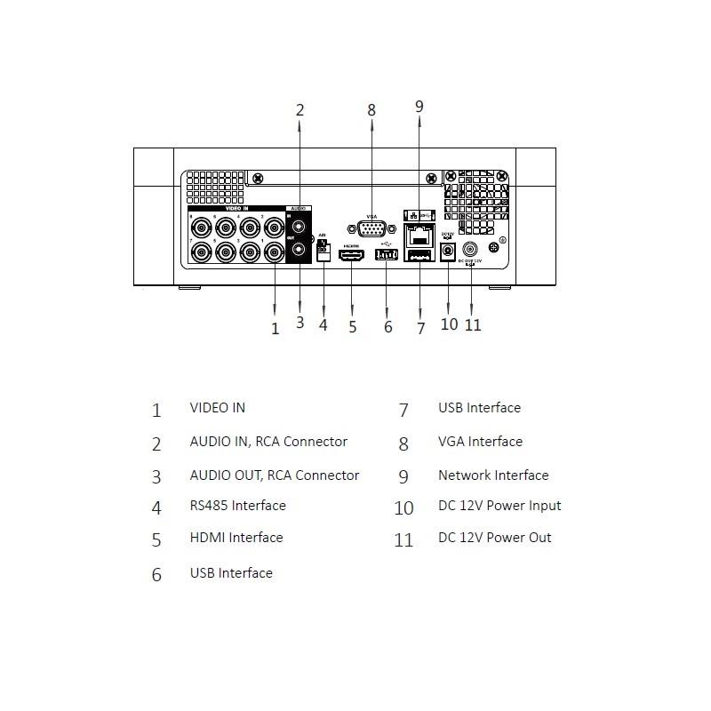 Dahua XVR7108E-4KL-B-X pentabridní videorekordér