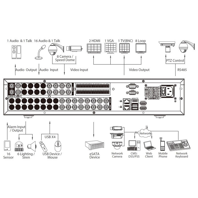 Dahua XVR8816S pentabridní videorekordér 16kanálový
